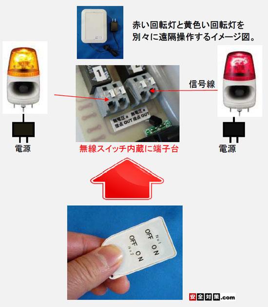 携帯式の小型リモコンのボタン操作で10〜20m離れた受信機から2チャンネルの無電圧a接点信号出力を別々にオンオフ操作を行う事ができます。