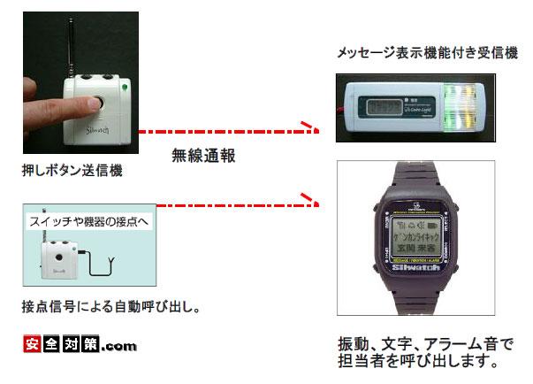 シルウォッチ−携帯型無線呼び出しシステム。シルウォッチは機械・装置などと連動して、振動・音・文字などで腕時計型受信器等へ情報を届ける無線通信機器。